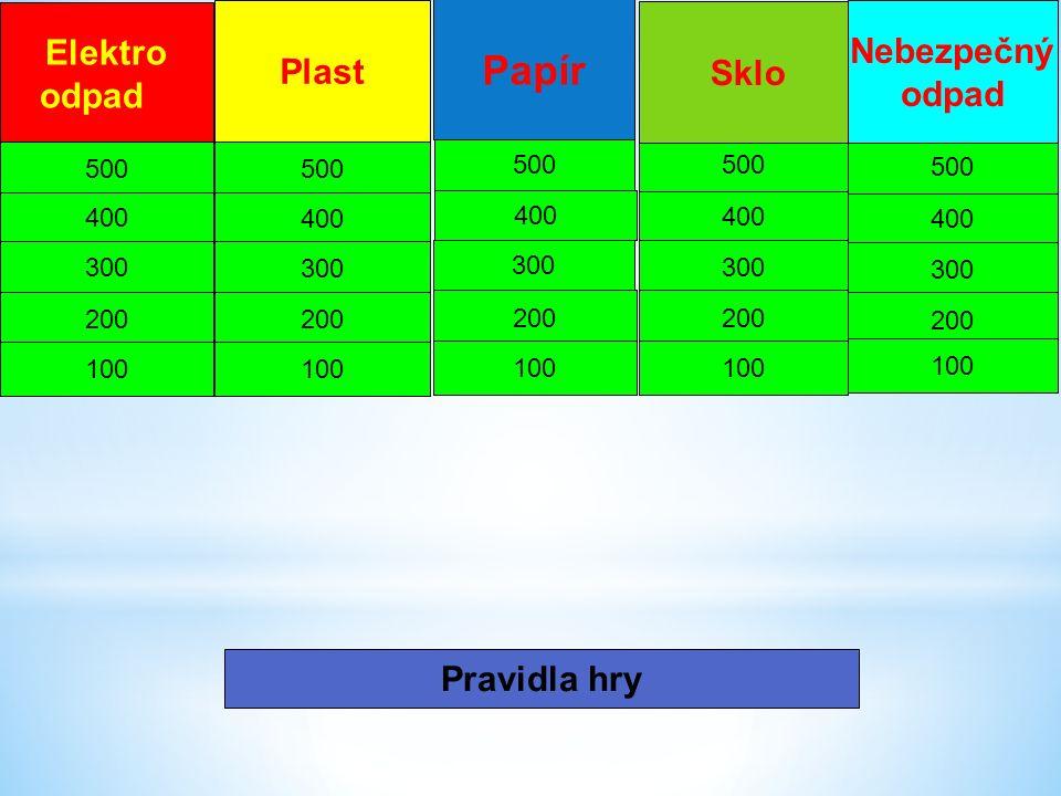 500 300 ElElektro odpadad 500 300 200 100 500 400 300 200 100 500 400 200 100 300 200 100 Plast Papír Sklo Pravidla hry 400 300 500 200 100 Nebezpečný odpad 400