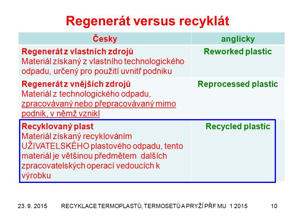 Regenerát versus recyklát Českyanglicky Regenerát z vlastních zdrojů Materiál získaný z vlastního technologického odpadu, určený pro použití uvnitř podniku Reworked plastic Regenerát z vnějších zdrojů Materiál z technologického odpadu, zpracovávaný nebo přepracovávaný mimo podnik, v němž vznikl Reprocessed plastic Recyklovaný plast Materiál získaný recyklováním UŽIVATELSKÉHO plastového odpadu, tento materiál je většinou předmětem dalších zpracovatelských operací vedoucích k výrobku Recycled plastic RECYKLACE TERMOPLASTŮ, TERMOSETŮ A PRYŽÍ PŘF MU 1 20151023.