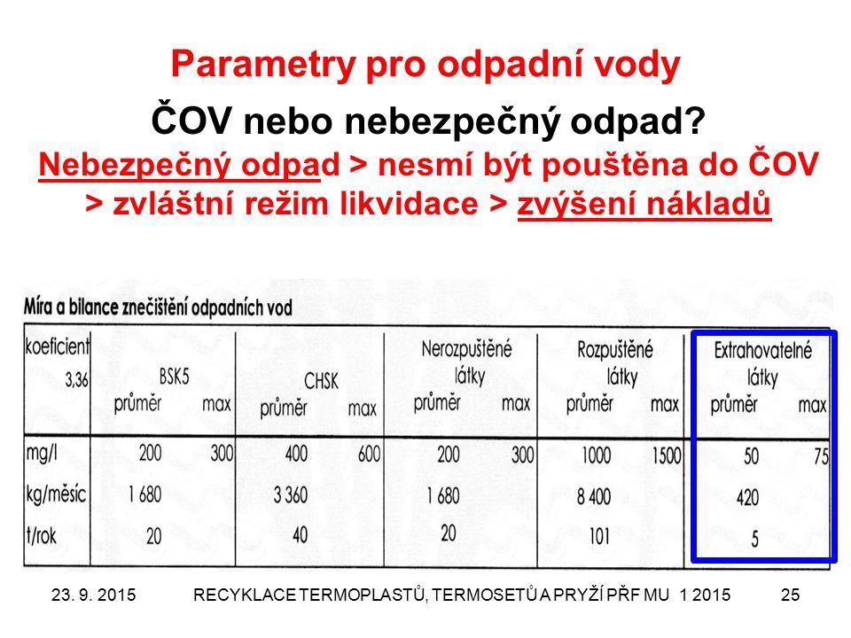 Parametry pro odpadní vody 23. 9. 2015RECYKLACE TERMOPLASTŮ, TERMOSETŮ A PRYŽÍ PŘF MU 1 201525 ČOV nebo nebezpečný odpad? Nebezpečný odpad > nesmí být