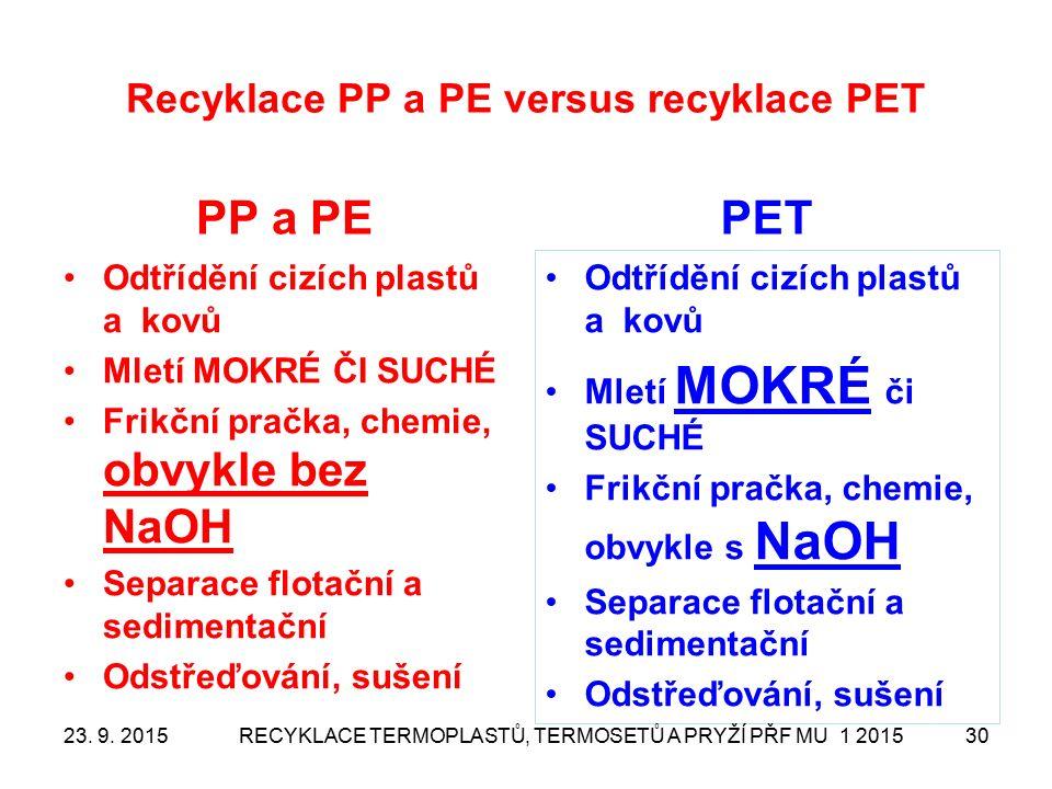 Recyklace PP a PE versus recyklace PET PP a PE Odtřídění cizích plastů a kovů Mletí MOKRÉ ČI SUCHÉ Frikční pračka, chemie, obvykle bez NaOH Separace flotační a sedimentační Odstřeďování, sušení PET Odtřídění cizích plastů a kovů Mletí MOKRÉ či SUCHÉ Frikční pračka, chemie, obvykle s NaOH Separace flotační a sedimentační Odstřeďování, sušení 23.