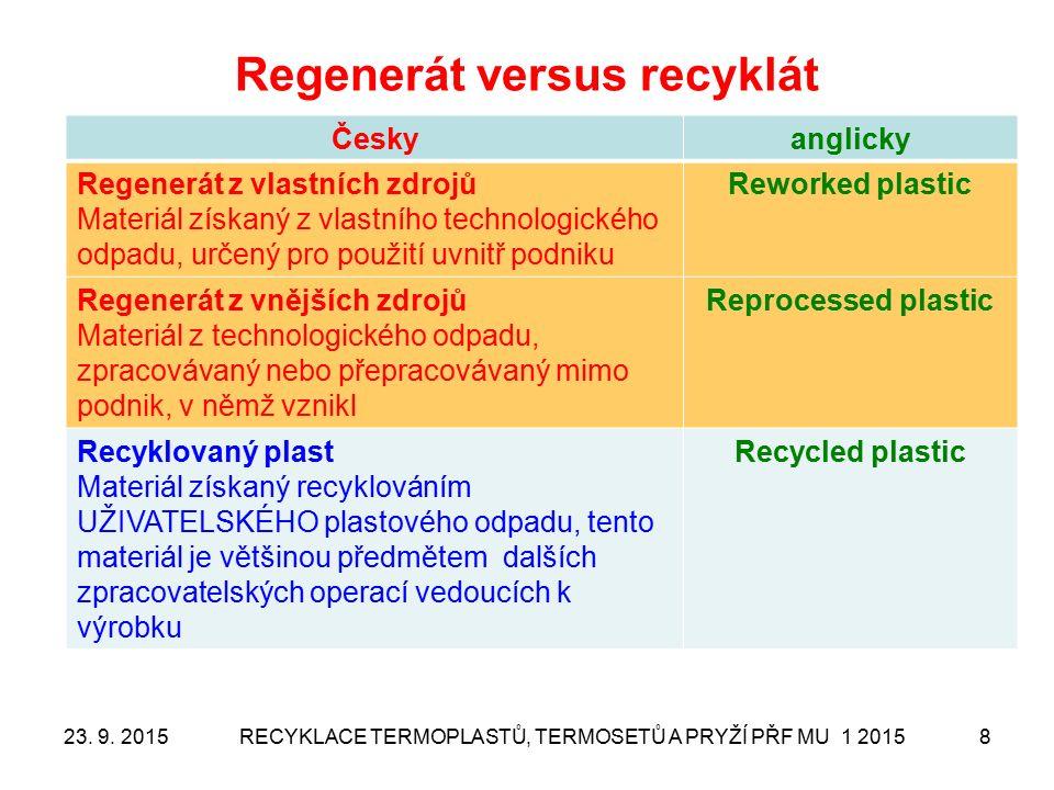 Regenerát versus recyklát Českyanglicky Regenerát z vlastních zdrojů Materiál získaný z vlastního technologického odpadu, určený pro použití uvnitř podniku Reworked plastic Regenerát z vnějších zdrojů Materiál z technologického odpadu, zpracovávaný nebo přepracovávaný mimo podnik, v němž vznikl Reprocessed plastic Recyklovaný plast Materiál získaný recyklováním UŽIVATELSKÉHO plastového odpadu, tento materiál je většinou předmětem dalších zpracovatelských operací vedoucích k výrobku Recycled plastic RECYKLACE TERMOPLASTŮ, TERMOSETŮ A PRYŽÍ PŘF MU 1 2015823.
