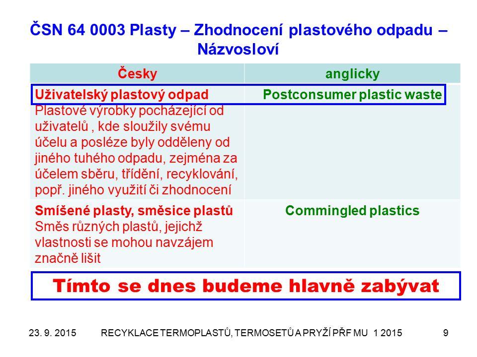 ČSN 64 0003 Plasty – Zhodnocení plastového odpadu – Názvosloví Českyanglicky Uživatelský plastový odpad Plastové výrobky pocházející od uživatelů, kde sloužily svému účelu a posléze byly odděleny od jiného tuhého odpadu, zejména za účelem sběru, třídění, recyklování, popř.