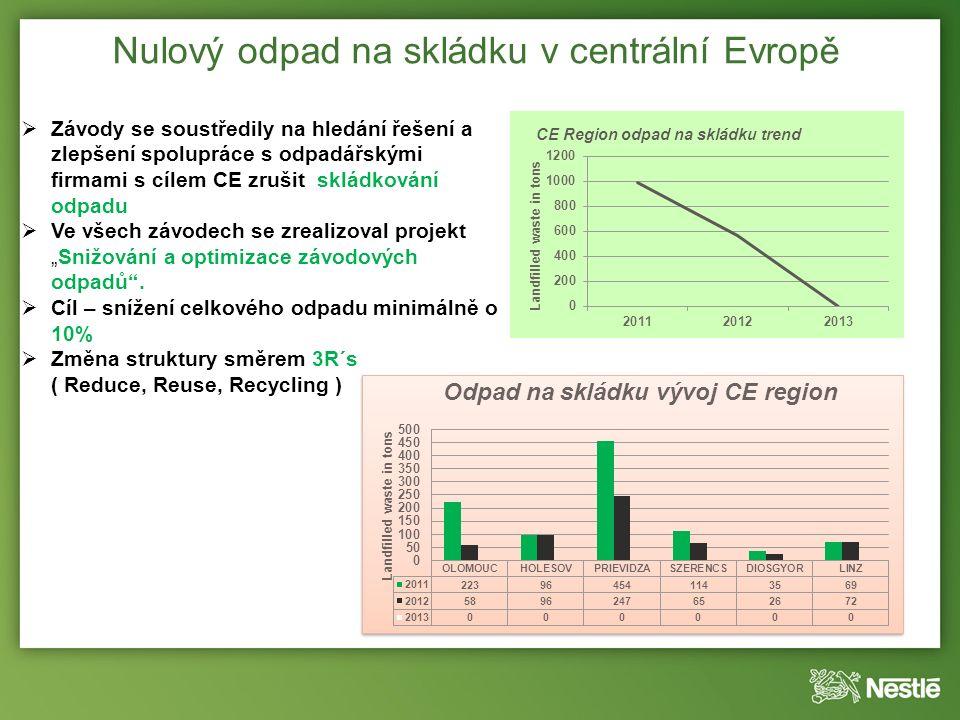 """Nulový odpad na skládku v centrální Evropě  Závody se soustředily na hledání řešení a zlepšení spolupráce s odpadářskými firmami s cílem CE zrušit skládkování odpadu  Ve všech závodech se zrealizoval projekt """"Snižování a optimizace závodových odpadů ."""