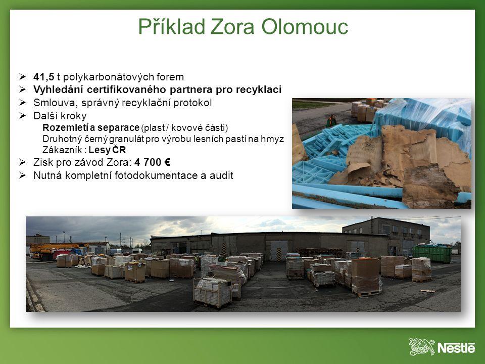 Příklad Zora Olomouc  41,5 t polykarbonátových forem  Vyhledání certifikovaného partnera pro recyklaci  Smlouva, správný recyklační protokol  Další kroky Rozemletí a separace (plast / kovové části) Druhotný černý granulát pro výrobu lesních pastí na hmyz Zákazník : Lesy ČR  Zisk pro závod Zora: 4 700 €  Nutná kompletní fotodokumentace a audit