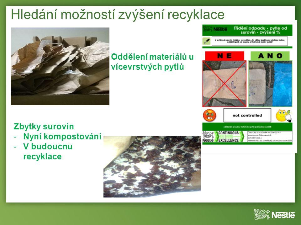 Hledání možností zvýšení recyklace Oddělení materiálů u vícevrstvých pytlů Zbytky surovin -Nyní kompostování -V budoucnu recyklace