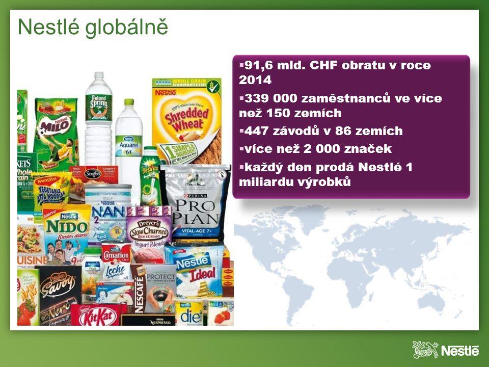 Nestlé globálně  91,6 mld.