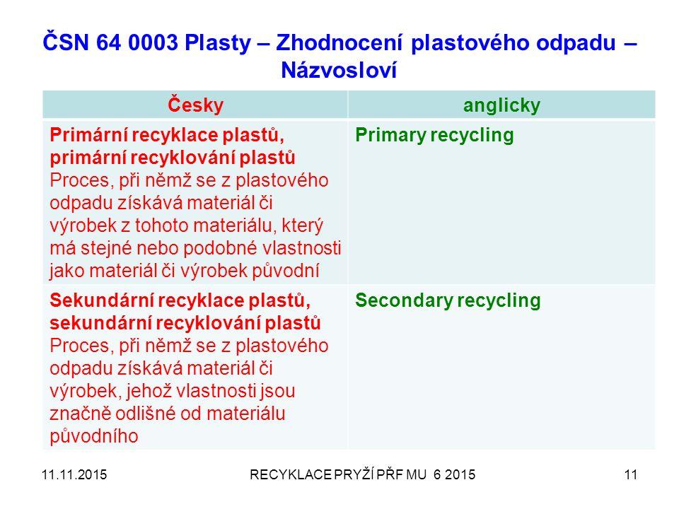 ČSN 64 0003 Plasty – Zhodnocení plastového odpadu – Názvosloví Českyanglicky Primární recyklace plastů, primární recyklování plastů Proces, při němž se z plastového odpadu získává materiál či výrobek z tohoto materiálu, který má stejné nebo podobné vlastnosti jako materiál či výrobek původní Primary recycling Sekundární recyklace plastů, sekundární recyklování plastů Proces, při němž se z plastového odpadu získává materiál či výrobek, jehož vlastnosti jsou značně odlišné od materiálu původního Secondary recycling RECYKLACE PRYŽÍ PŘF MU 6 20151111.11.2015