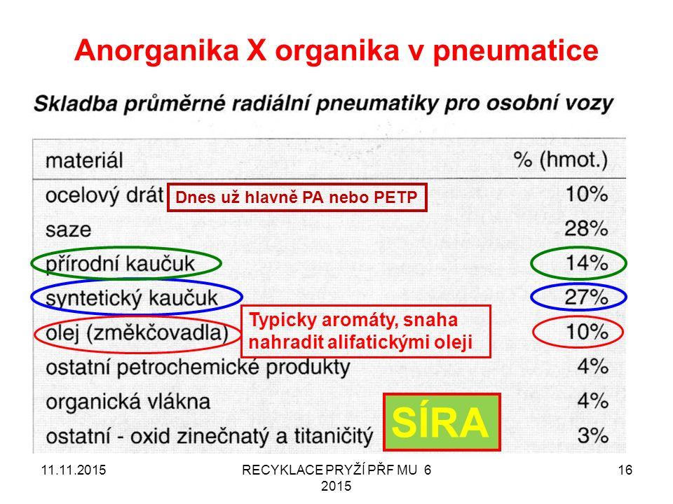 Anorganika X organika v pneumatice 11.11.2015RECYKLACE PRYŽÍ PŘF MU 6 2015 16 Dnes už hlavně PA nebo PETP SÍRA Typicky aromáty, snaha nahradit alifatickými oleji