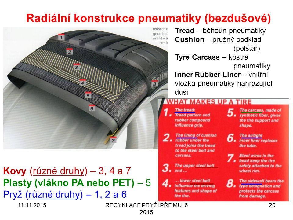 Radiální konstrukce pneumatiky (bezdušové) 11.11.2015RECYKLACE PRYŽÍ PŘF MU 6 2015 20 Tread – běhoun pneumatiky Cushion – pružný podklad (polštář) Tyre Carcass – kostra pneumatiky Inner Rubber Liner – vnitřní vložka pneumatiky nahrazující duši Kovy (různé druhy) – 3, 4 a 7 Plasty (vlákno PA nebo PET) – 5 Pryž (různé druhy) – 1, 2 a 6