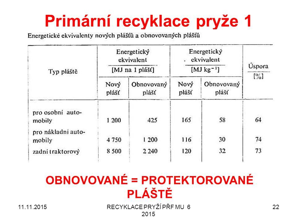 Primární recyklace pryže 1 11.11.2015RECYKLACE PRYŽÍ PŘF MU 6 2015 22 OBNOVOVANÉ = PROTEKTOROVANÉ PLÁŠTĚ