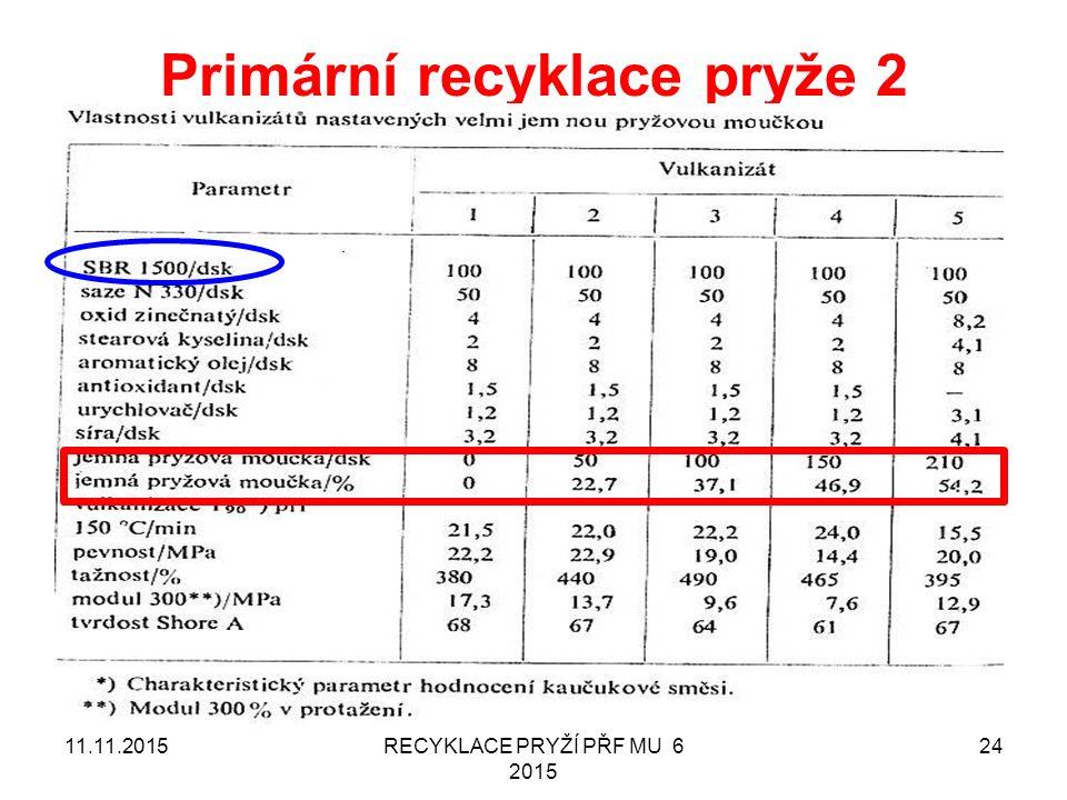 Primární recyklace pryže 2 11.11.2015RECYKLACE PRYŽÍ PŘF MU 6 2015 24