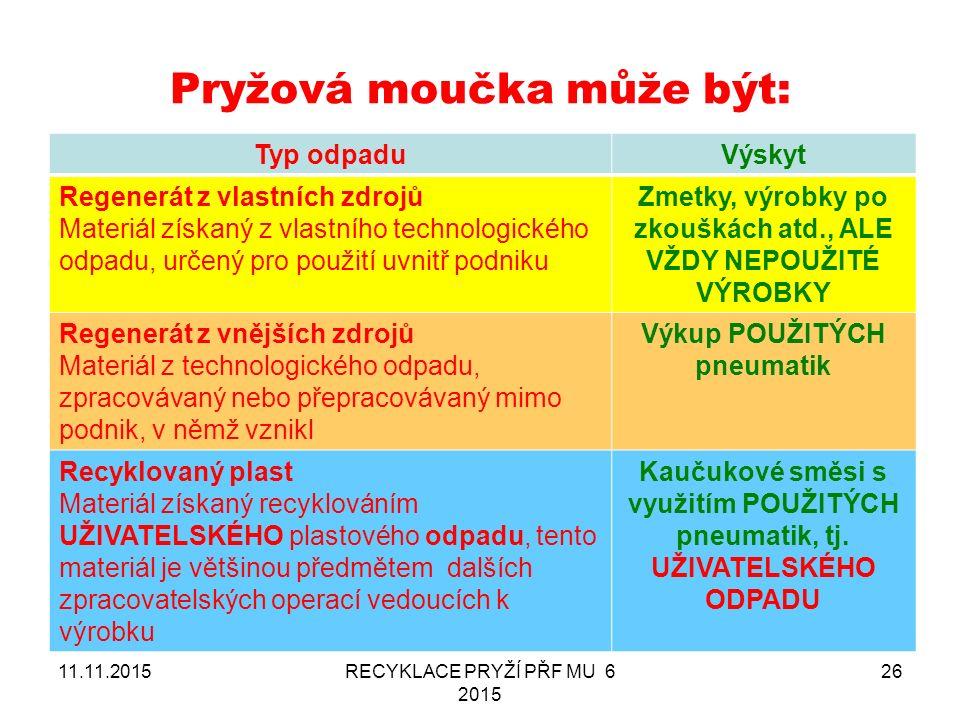 Pryžová moučka může být: 11.11.2015RECYKLACE PRYŽÍ PŘF MU 6 2015 26 Typ odpaduVýskyt Regenerát z vlastních zdrojů Materiál získaný z vlastního technologického odpadu, určený pro použití uvnitř podniku Zmetky, výrobky po zkouškách atd., ALE VŽDY NEPOUŽITÉ VÝROBKY Regenerát z vnějších zdrojů Materiál z technologického odpadu, zpracovávaný nebo přepracovávaný mimo podnik, v němž vznikl Výkup POUŽITÝCH pneumatik Recyklovaný plast Materiál získaný recyklováním UŽIVATELSKÉHO plastového odpadu, tento materiál je většinou předmětem dalších zpracovatelských operací vedoucích k výrobku Kaučukové směsi s využitím POUŽITÝCH pneumatik, tj.