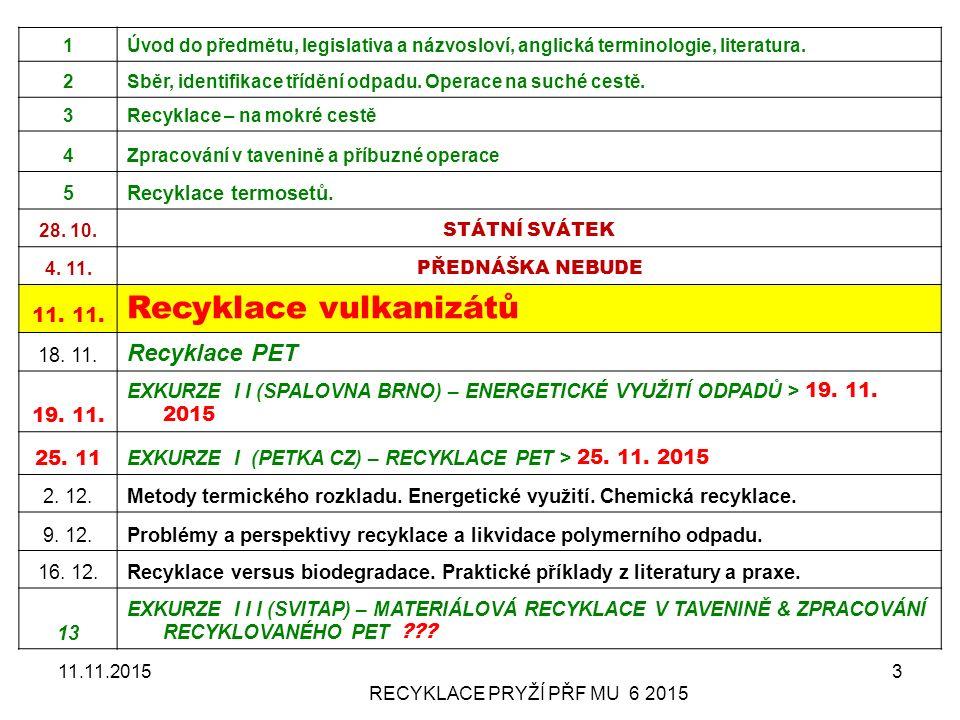 Regenerát a recyklát u pryží RECYKLACEZDROJ Regenerát z vlastních zdrojů Materiál získaný z vlastního technologického odpadu, určený pro použití uvnitř podniku ZMETKY, VÝROBKY PO ZKOUŠKÁCH, NÁJEZDY, ČISTÍCÍ MATERIÁL Recyklovaný plast Materiál získaný recyklováním UŽIVATELSKÉHO plastového odpadu, tento materiál je většinou předmětem dalších zpracovatelských operací vedoucích k výrobku SBĚR PNEUMATIK BĚHOUN OBROUŠENÝ PŘED PROTEKTOROVÁNÍM DOPRAVNÍKOVÉ PÁSY RECYKLACE PRYŽÍ PŘF MU 6 2015 1411.11.2015