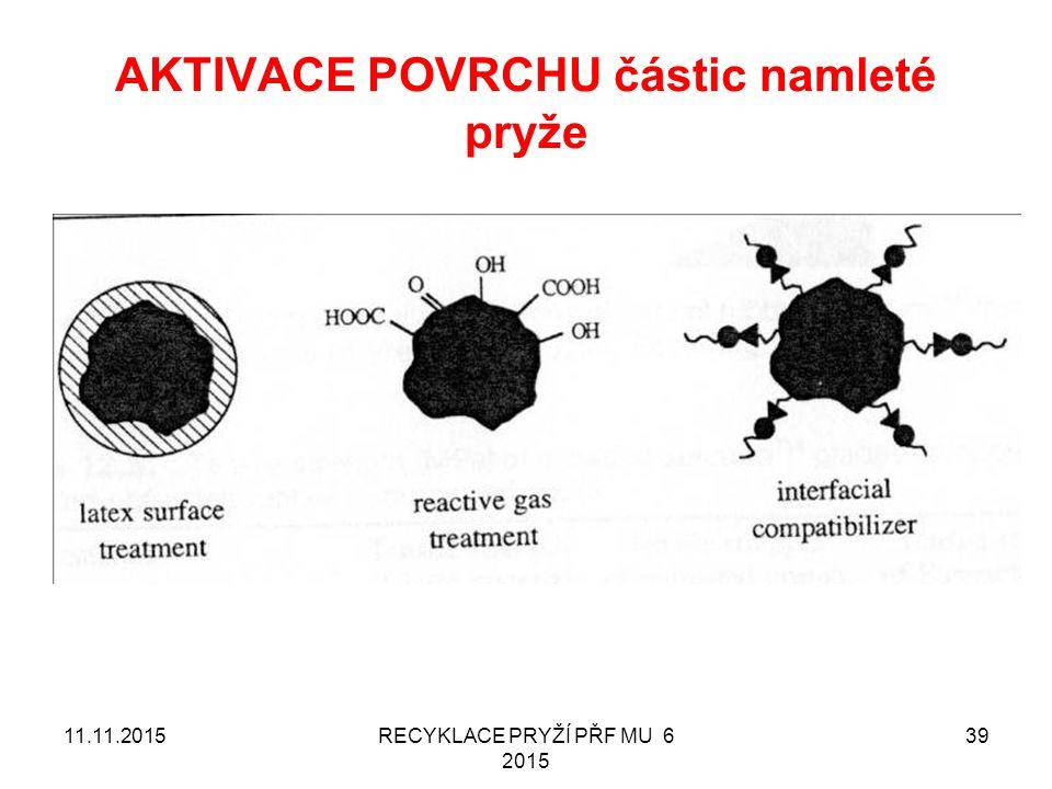 AKTIVACE POVRCHU částic namleté pryže 11.11.2015RECYKLACE PRYŽÍ PŘF MU 6 2015 39