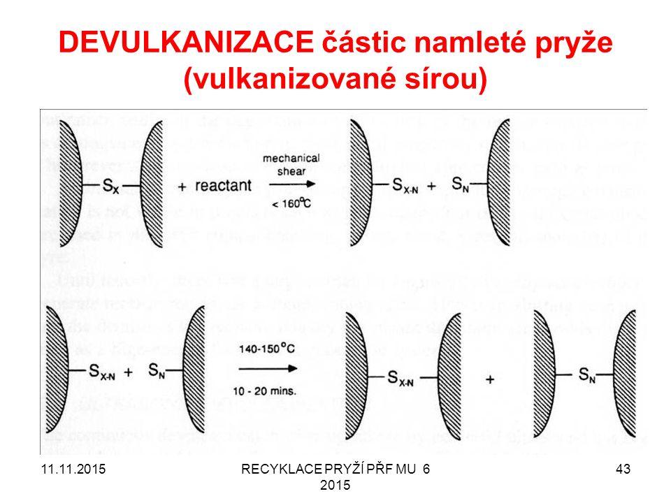 DEVULKANIZACE částic namleté pryže (vulkanizované sírou) 11.11.2015RECYKLACE PRYŽÍ PŘF MU 6 2015 43