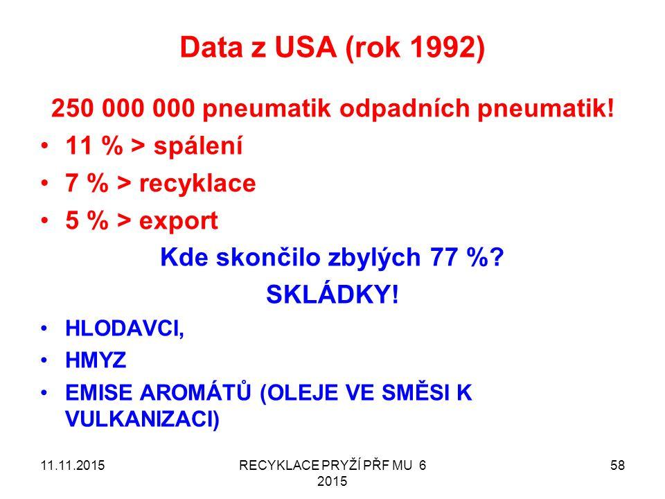 Data z USA (rok 1992) 250 000 000 pneumatik odpadních pneumatik.