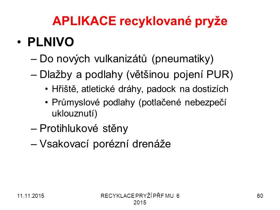 APLIKACE recyklované pryže RECYKLACE PRYŽÍ PŘF MU 6 2015 6011.11.2015 PLNIVO –Do nových vulkanizátů (pneumatiky) –Dlažby a podlahy (většinou pojení PUR) Hřiště, atletické dráhy, padock na dostizích Průmyslové podlahy (potlačené nebezpečí uklouznutí) –Protihlukové stěny –Vsakovací porézní drenáže