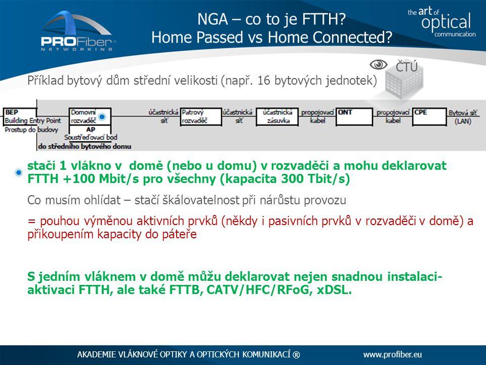 Příklad bytový dům střední velikosti (např. 16 bytových jednotek) stačí 1 vlákno v domě (nebo u domu) v rozvaděči a mohu deklarovat FTTH +100 Mbit/s p