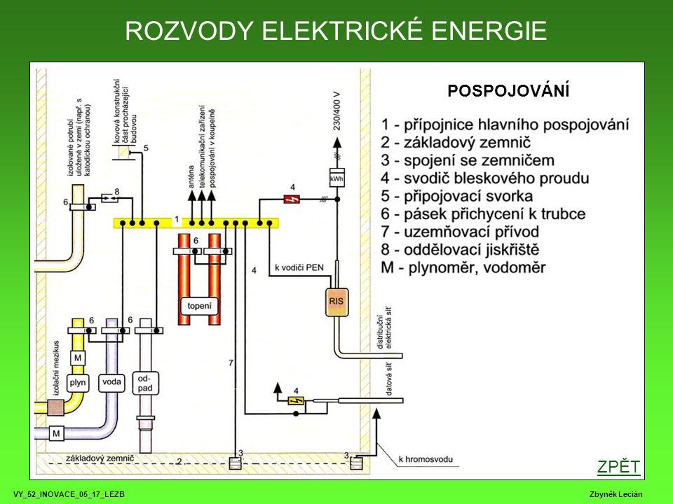 VY_52_INOVACE_05_17_LEZB Zbyněk Lecián ROZVODY ELEKTRICKÉ ENERGIE POSPOJOVÁNÍ ZPĚT