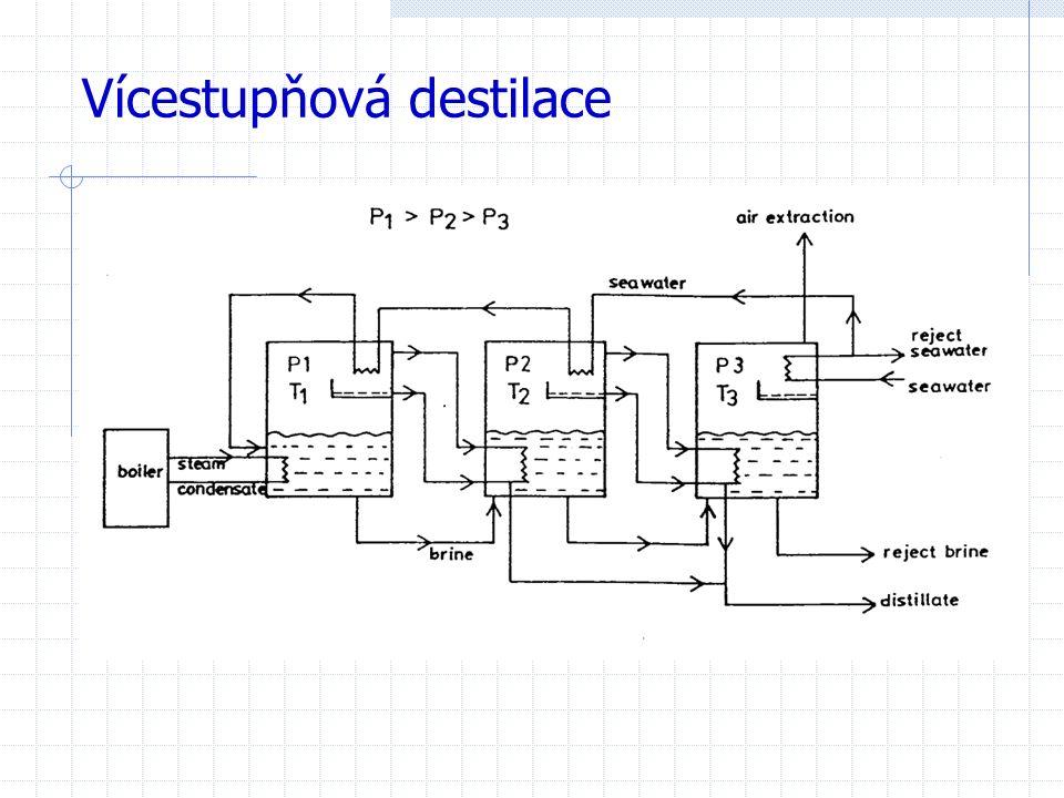 Vícestupňová destilace