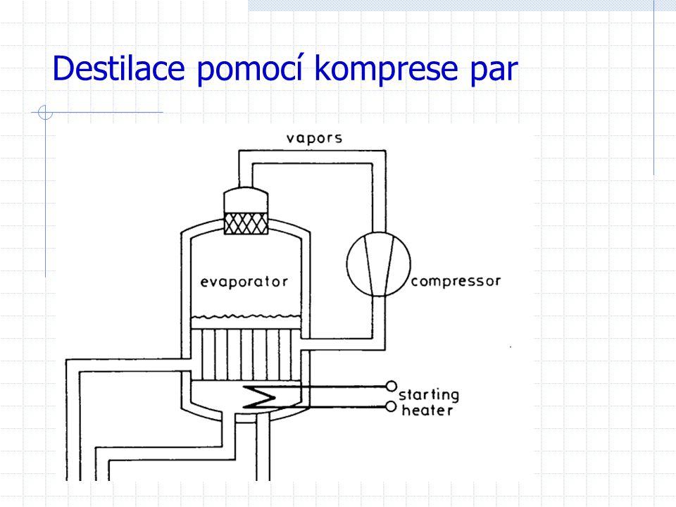 Destilace pomocí komprese par