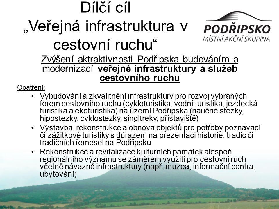 """Dílčí cíl """"Veřejná infrastruktura v cestovní ruchu Zvýšení aktraktivnosti Podřipska budováním a modernizací veřejné infrastruktury a služeb cestovního ruchu Opatření: Vybudování a zkvalitnění infrastruktury pro rozvoj vybraných forem cestovního ruchu (cykloturistika, vodní turistika, jezdecká turistika a ekoturistika) na území Podřipska (naučné stezky, hipostezky, cyklostezky, singltreky, přístaviště) Výstavba, rekonstrukce a obnova objektů pro potřeby poznávací či zážitkové turistiky s důrazem na prezentaci historie, tradic či tradičních řemesel na Podřipsku Rekonstrukce a revitalizace kulturních památek alespoň regionálního významu se záměrem využití pro cestovní ruch včetně návazné infrastruktury (např."""