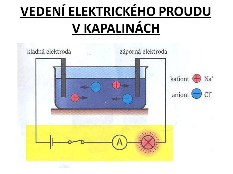 Pokus: voda (z vodovodu) je v nádobě mezi dvěma uhlíkovými elektrodami, které jsou součástí el.