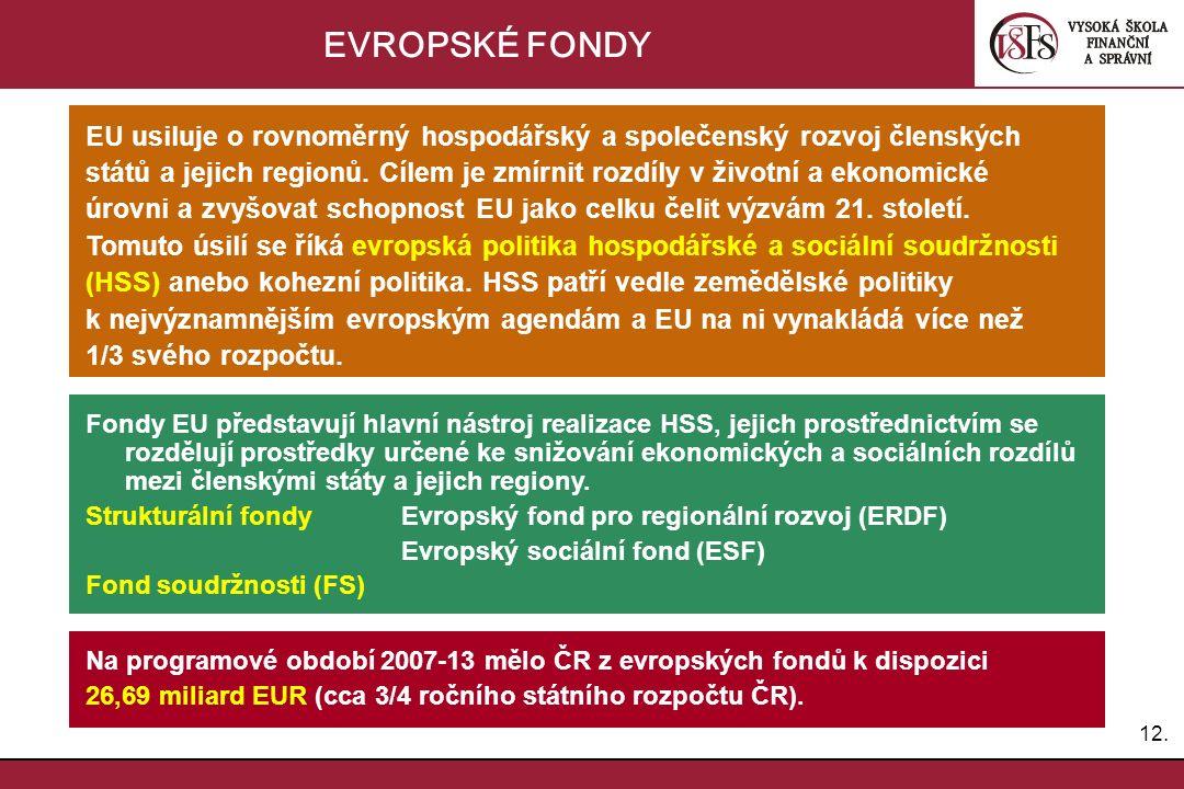 12. EVROPSKÉ FONDY Fondy EU představují hlavní nástroj realizace HSS, jejich prostřednictvím se rozdělují prostředky určené ke snižování ekonomických