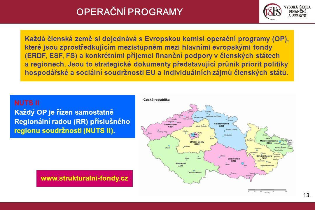 13. OPERAČNÍ PROGRAMY Každá členská země si dojednává s Evropskou komisí operační programy (OP), které jsou zprostředkujícím mezistupněm mezi hlavními