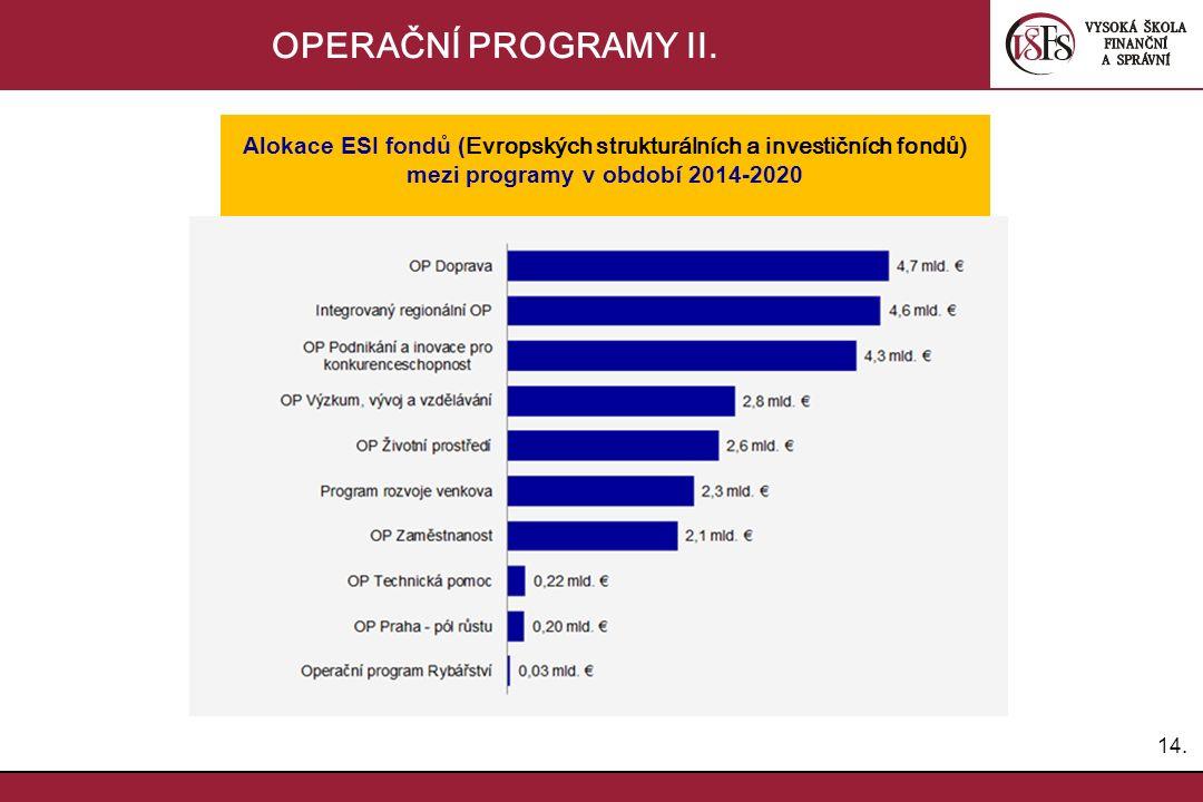 14. OPERAČNÍ PROGRAMY II.