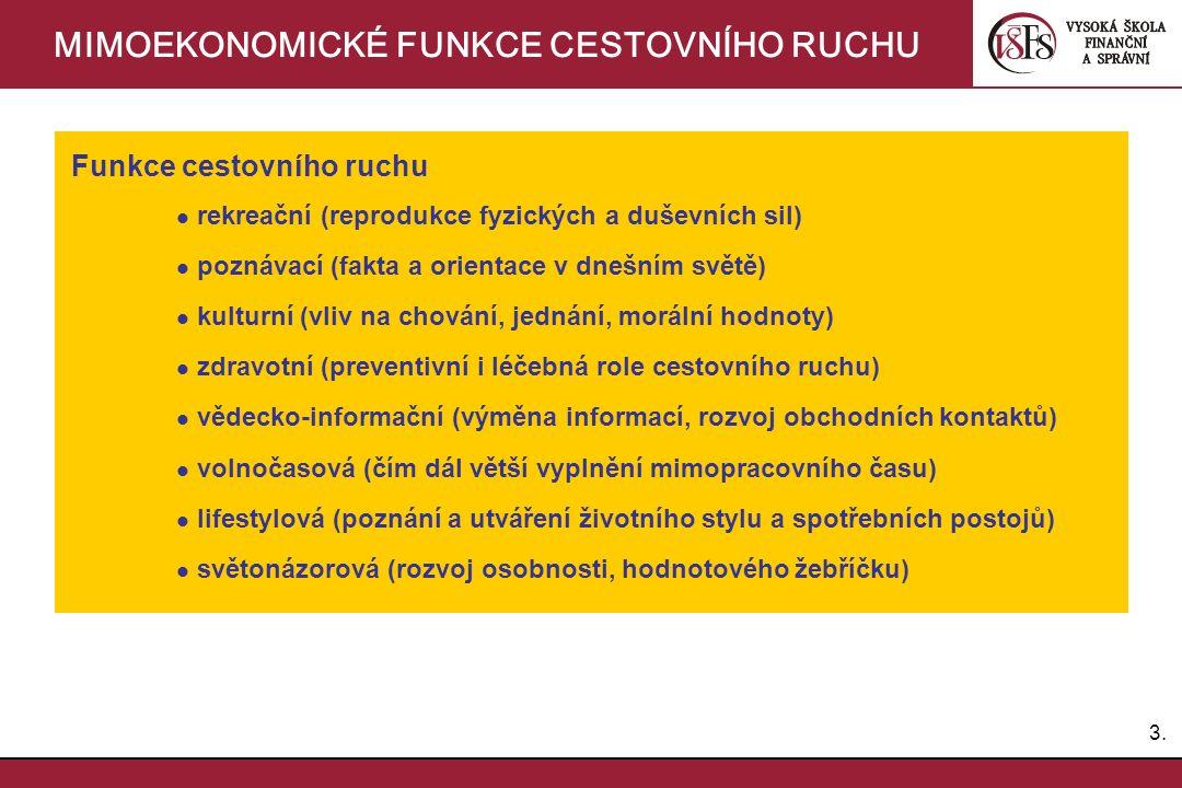3.3. MIMOEKONOMICKÉ FUNKCE CESTOVNÍHO RUCHU Funkce cestovního ruchu rekreační (reprodukce fyzických a duševních sil) poznávací (fakta a orientace v dn