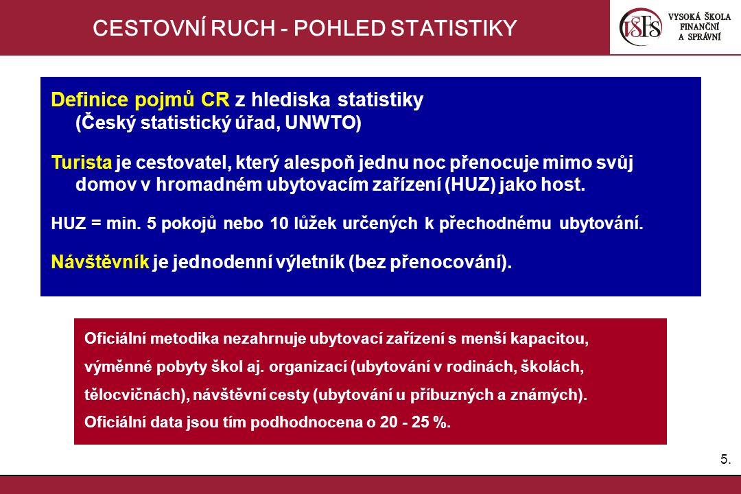 5.5. CESTOVNÍ RUCH - POHLED STATISTIKY Definice pojmů CR z hlediska statistiky (Český statistický úřad, UNWTO) Turista je cestovatel, který alespoň je