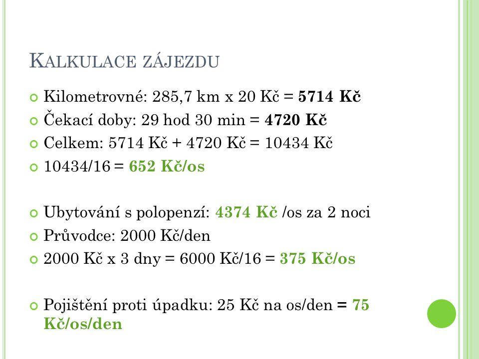 K ALKULACE ZÁJEZDU Kilometrovné: 285,7 km x 20 Kč = 5714 Kč Čekací doby: 29 hod 30 min = 4720 Kč Celkem: 5714 Kč + 4720 Kč = 10434 Kč 10434/16 = 652 Kč/os Ubytování s polopenzí: 4374 Kč /os za 2 noci Průvodce: 2000 Kč/den 2000 Kč x 3 dny = 6000 Kč/16 = 375 Kč/os Pojištění proti úpadku: 25 Kč na os/den = 75 Kč/os/den