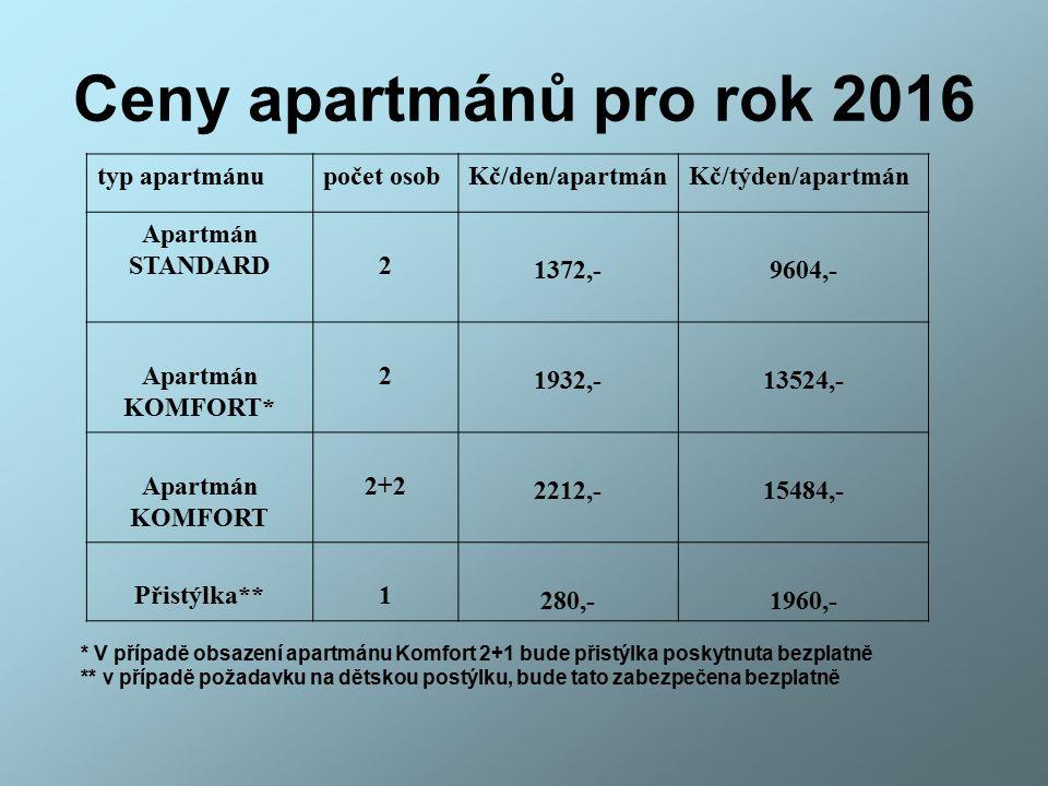 Ceny apartmánů pro rok 2016 typ apartmánupočet osobKč/den/apartmánKč/týden/apartmán Apartmán STANDARD2 1372,- 9604,- Apartmán KOMFORT* 2 1932,- 13524,
