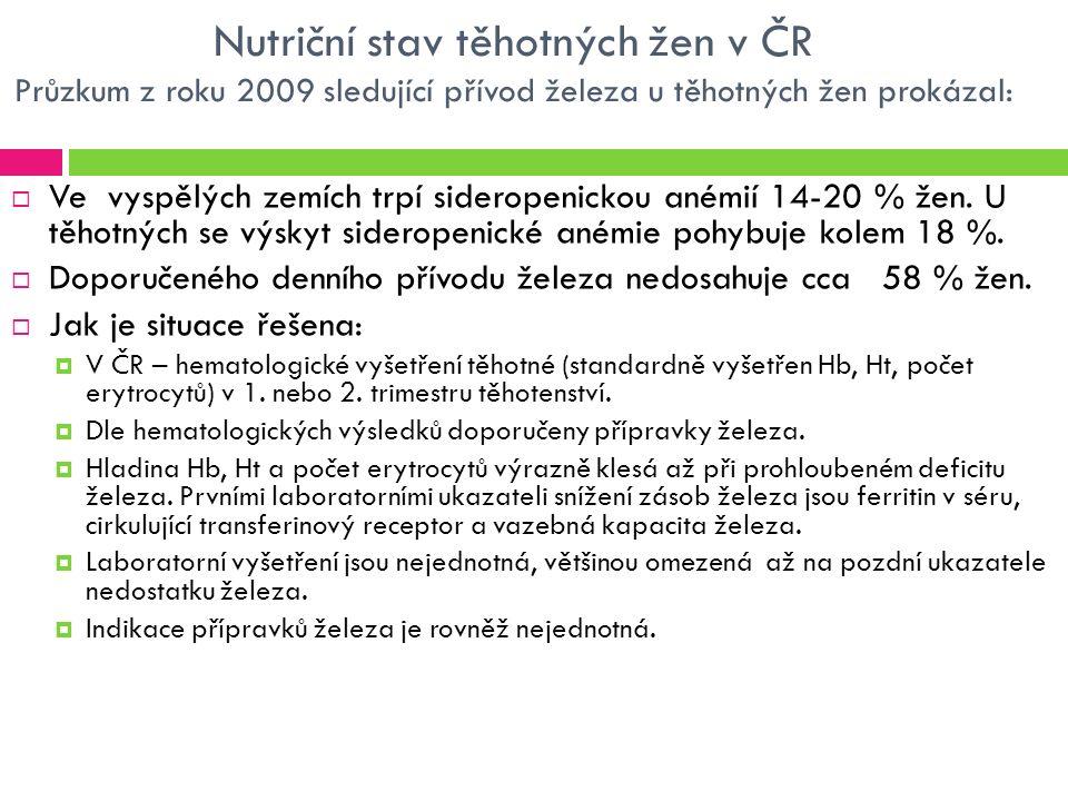 Nutriční stav těhotných žen v ČR Průzkum z roku 2009 sledující přívod železa u těhotných žen prokázal:  Ve vyspělých zemích trpí sideropenickou anémií 14-20 % žen.