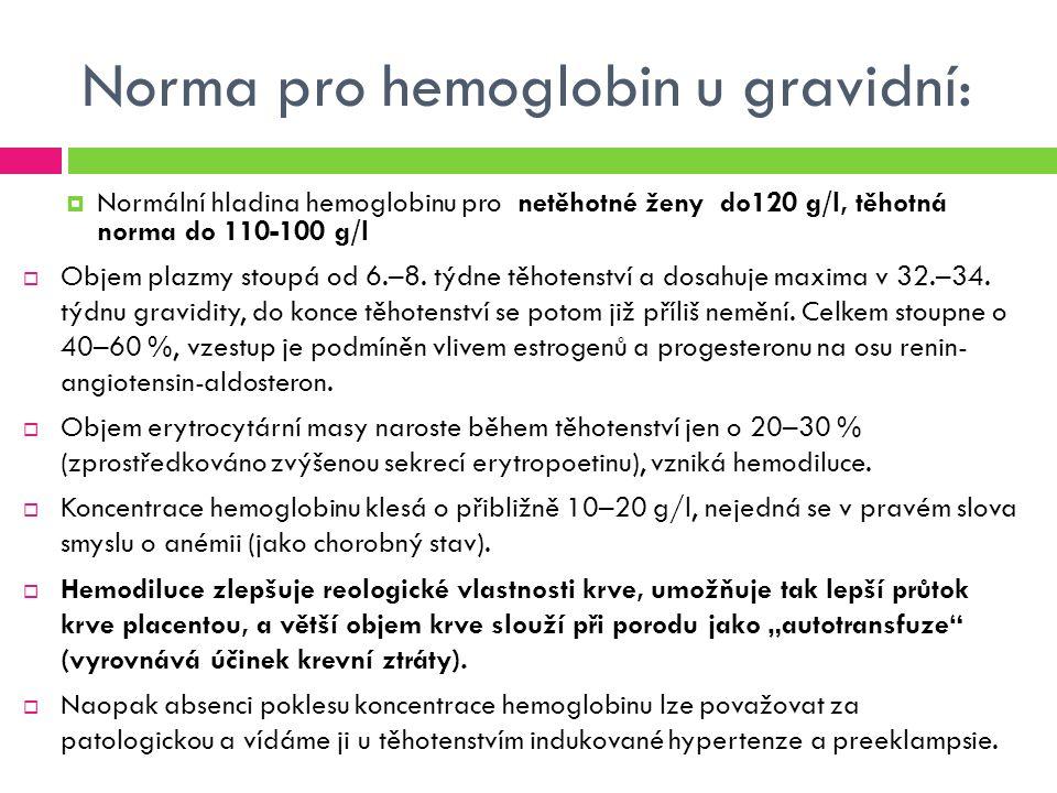 Norma pro hemoglobin u gravidní:  Normální hladina hemoglobinu pro netěhotné ženy do120 g/l, těhotná norma do 110-100 g/l  Objem plazmy stoupá od 6.–8.