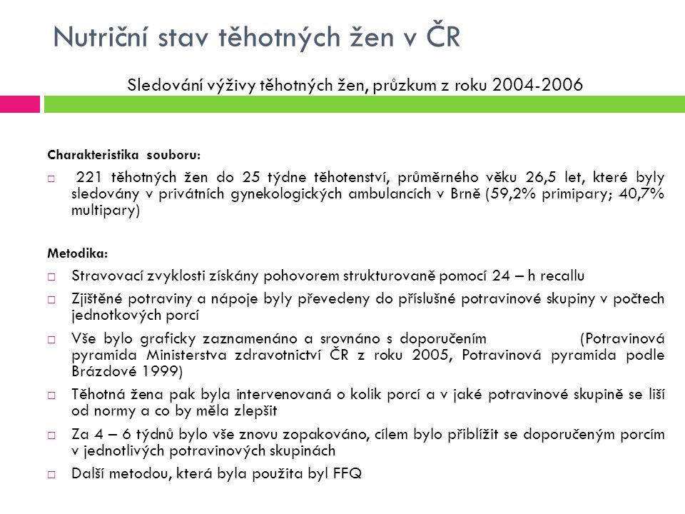 Nutriční stav těhotných žen v ČR Sledování výživy těhotných žen, průzkum z roku 2004-2006 Charakteristika souboru:  221 těhotných žen do 25 týdne těhotenství, průměrného věku 26,5 let, které byly sledovány v privátních gynekologických ambulancích v Brně (59,2% primipary; 40,7% multipary) Metodika:  Stravovací zvyklosti získány pohovorem strukturovaně pomocí 24 – h recallu  Zjištěné potraviny a nápoje byly převedeny do příslušné potravinové skupiny v počtech jednotkových porcí  Vše bylo graficky zaznamenáno a srovnáno s doporučením (Potravinová pyramida Ministerstva zdravotnictví ČR z roku 2005, Potravinová pyramida podle Brázdové 1999)  Těhotná žena pak byla intervenovaná o kolik porcí a v jaké potravinové skupině se liší od normy a co by měla zlepšit  Za 4 – 6 týdnů bylo vše znovu zopakováno, cílem bylo přiblížit se doporučeným porcím v jednotlivých potravinových skupinách  Další metodou, která byla použita byl FFQ