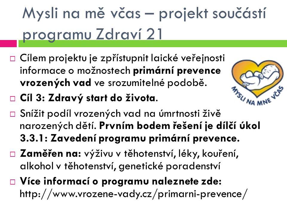 Mysli na mě včas – projekt součástí programu Zdraví 21  Cílem projektu je zpřístupnit laické veřejnosti informace o možnostech primární prevence vrozených vad ve srozumitelné podobě.