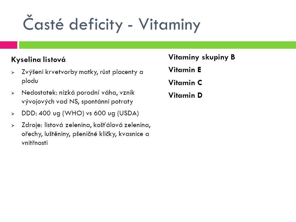 Časté deficity - Vitaminy Kyselina listová  Zvýšení krvetvorby matky, růst placenty a plodu  Nedostatek: nízká porodní váha, vznik vývojových vad NS, spontánní potraty  DDD: 400 ug (WHO) vs 600 ug (USDA)  Zdroje: listová zelenina, košťálová zelenina, ořechy, luštěniny, pšeničné klíčky, kvasnice a vnitřnosti Vitaminy skupiny B Vitamin E Vitamin C Vitamin D