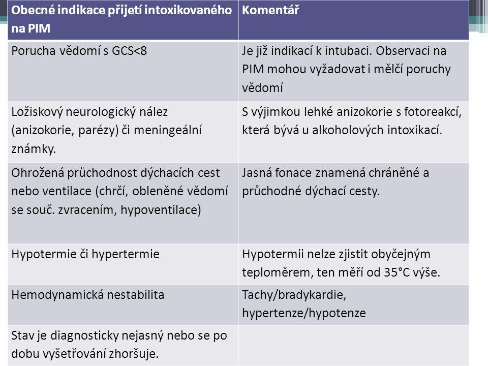 Obecné indikace přijetí intoxikovaného na PIM Komentář Porucha vědomí s GCS<8 Je již indikací k intubaci. Observaci na PIM mohou vyžadovat i mělčí por