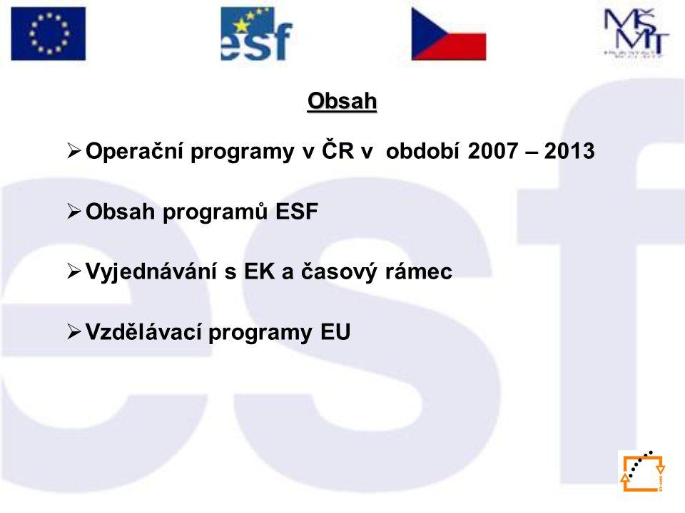  Operační programy v ČR v období 2007 – 2013  Obsah programů ESF  Vyjednávání s EK a časový rámec  Vzdělávací programy EU Obsah