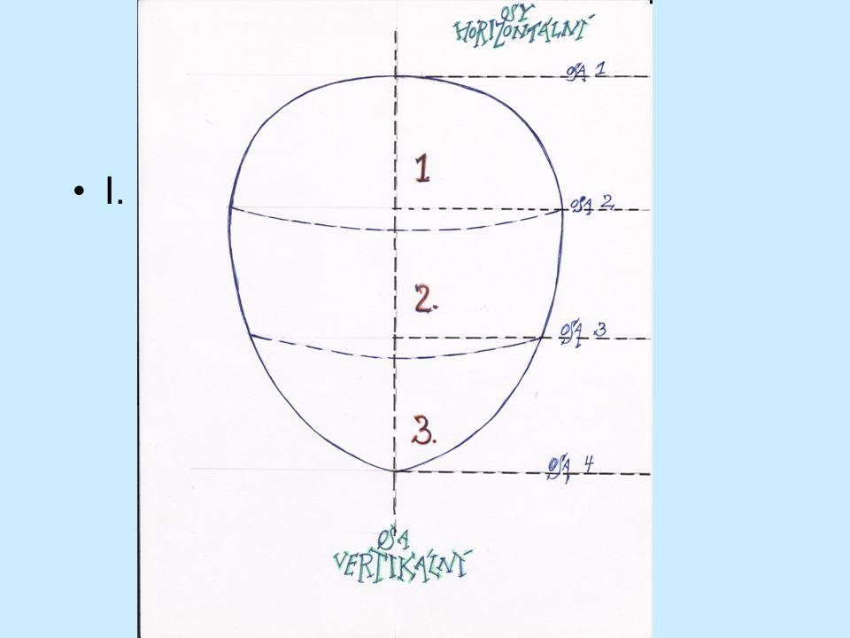 b) Začínáme jednoduchou lineární kresbou.Schématicky zjednodušený ovál portrétu.