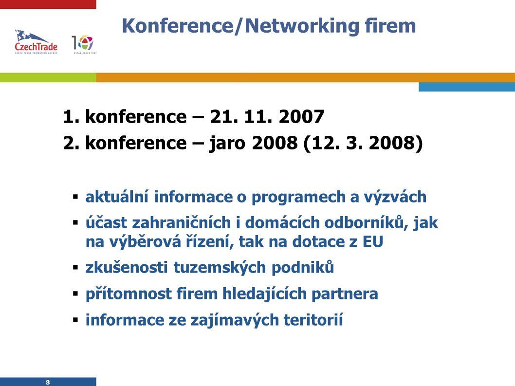 8 8 Konference/Networking firem 1. konference – 21.