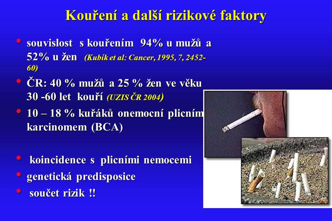 Kouření a další rizikové faktory souvislost s kouřením 94% u mužů a 52% u žen (Kubík et al: Cancer, 1995, 7, 2452- 60) souvislost s kouřením 94% u muž