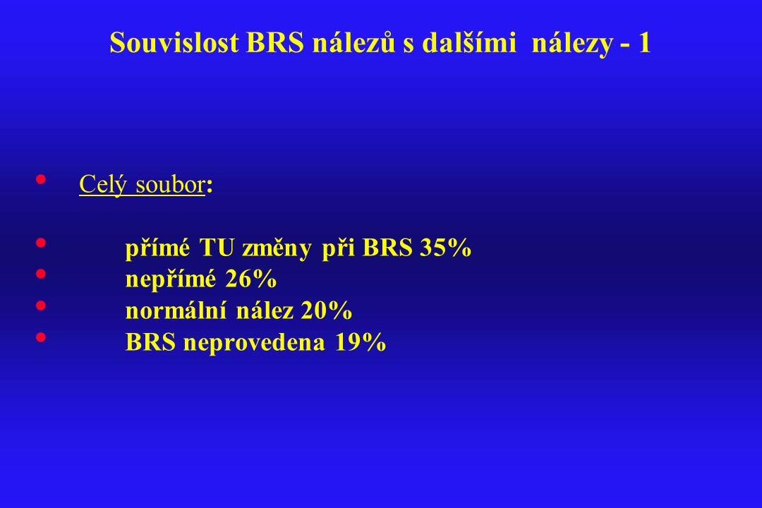 Souvislost BRS nálezů s dalšími nálezy - 1 Celý soubor: přímé TU změny při BRS 35% nepřímé 26% normální nález 20% BRS neprovedena 19%