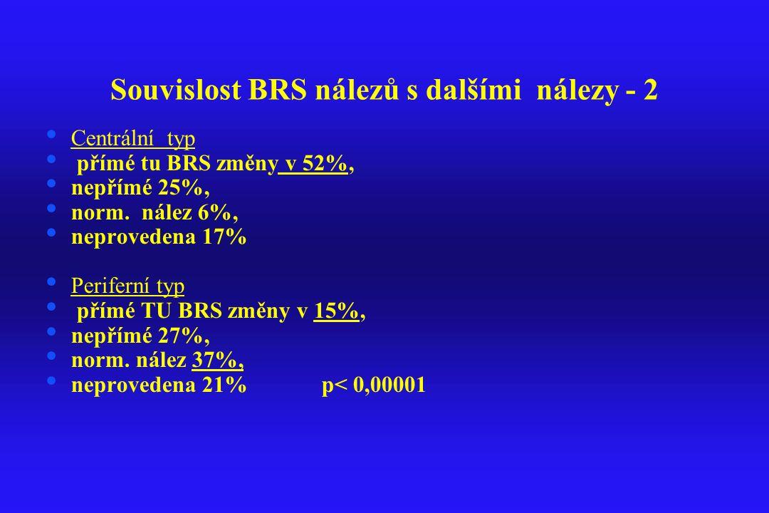 Souvislost BRS nálezů s dalšími nálezy - 2 Centrální typ přímé tu BRS změny v 52%, nepřímé 25%, norm. nález 6%, neprovedena 17% Periferní typ přímé TU