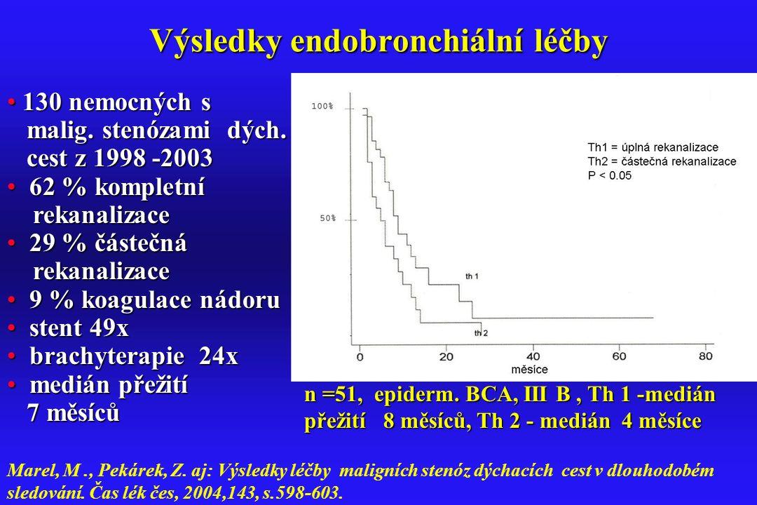 Marel, M., Pekárek, Z. aj: Výsledky léčby maligních stenóz dýchacích cest v dlouhodobém sledování. Čas lék čes, 2004,143, s.598-603. 130 nemocných s 1