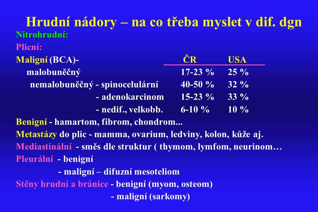 Hrudní nádory – na co třeba myslet v dif. dgn Nitrohrudní: Plicní: Maligní (BCA)- ČR USA malobuněčný 17-23 % 25 % nemalobuněčný - spinocelulární 40-50