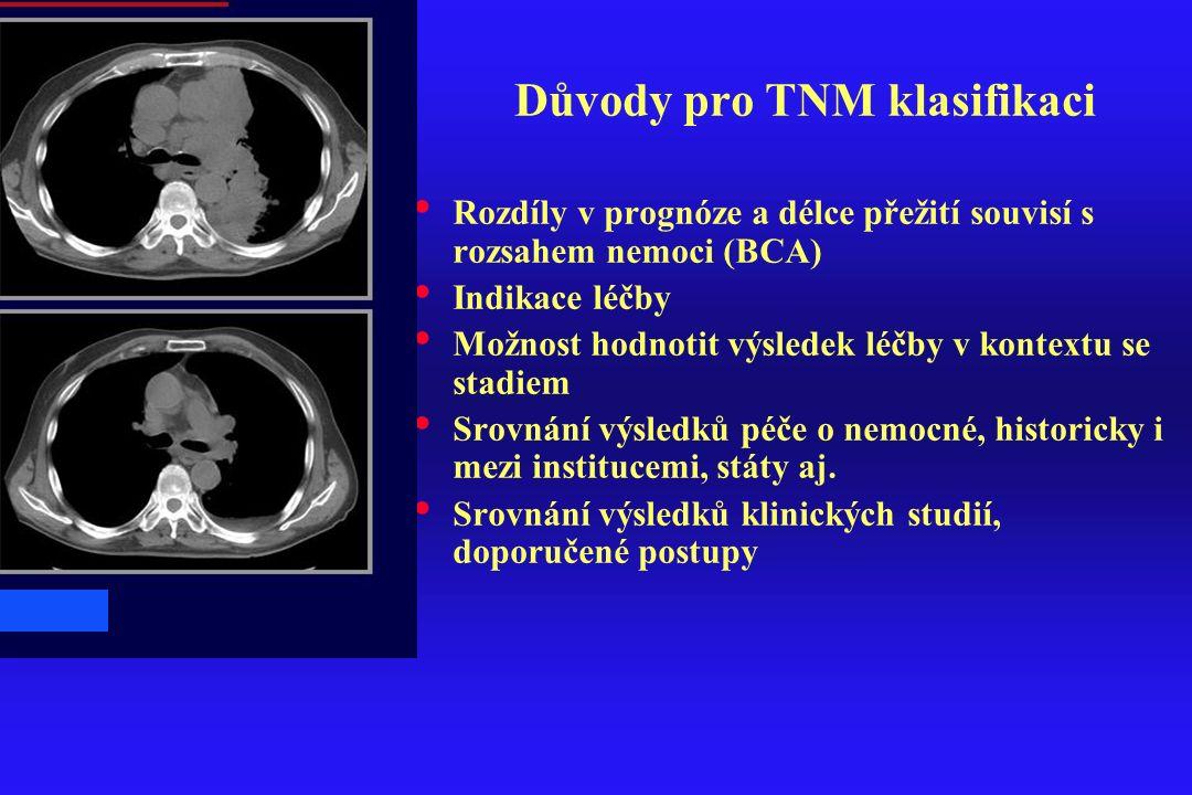 Důvody pro TNM klasifikaci Rozdíly v prognóze a délce přežití souvisí s rozsahem nemoci (BCA) Indikace léčby Možnost hodnotit výsledek léčby v kontext