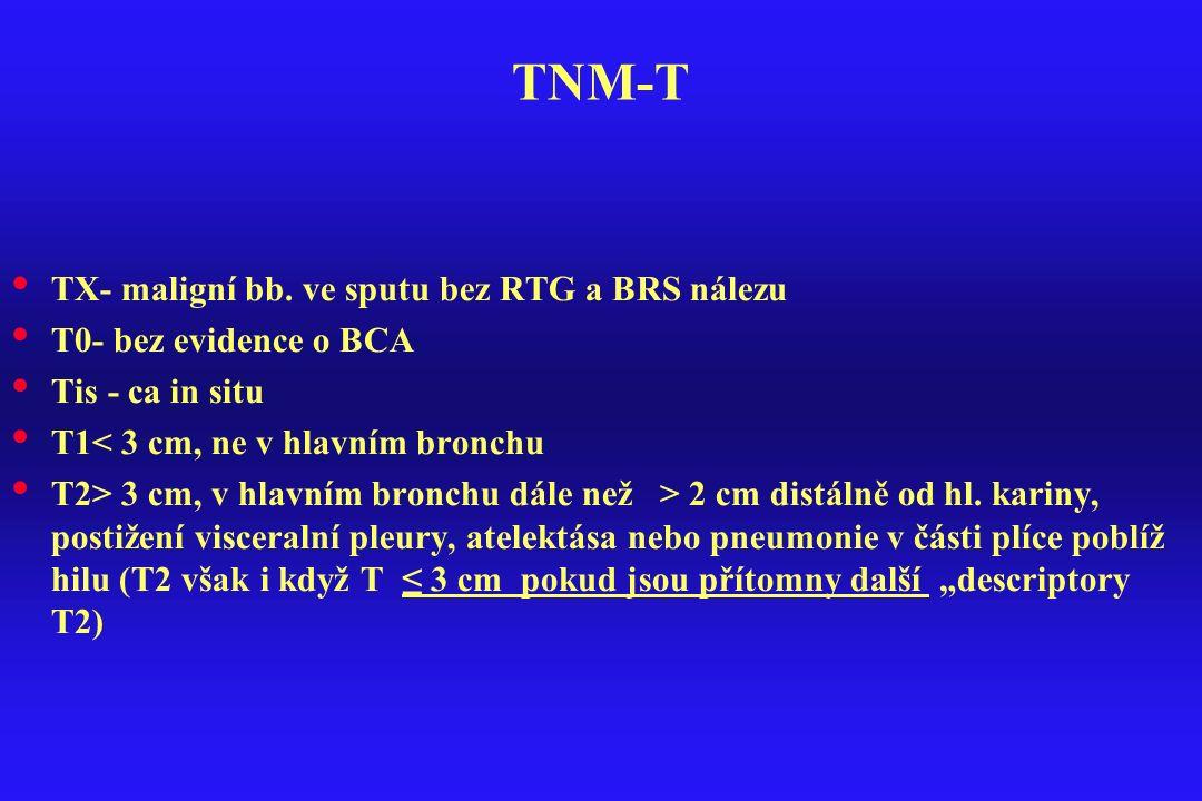 TNM-T TX- maligní bb. ve sputu bez RTG a BRS nálezu T0- bez evidence o BCA Tis - ca in situ T1< 3 cm, ne v hlavním bronchu T2> 3 cm, v hlavním bronchu